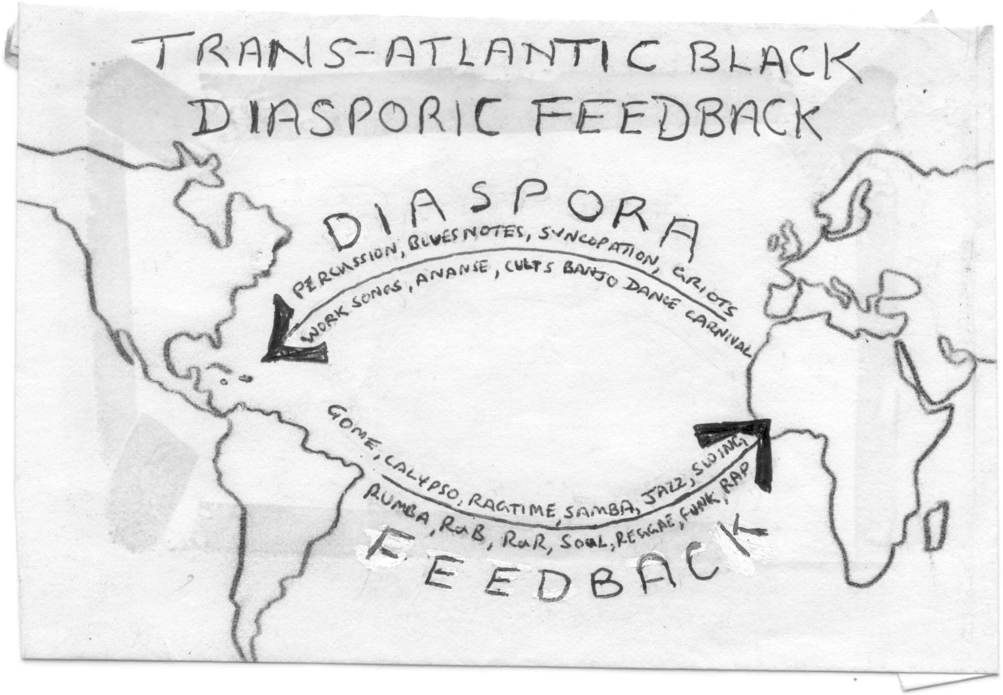 Translantic music cycle diagram African and the Atlantic